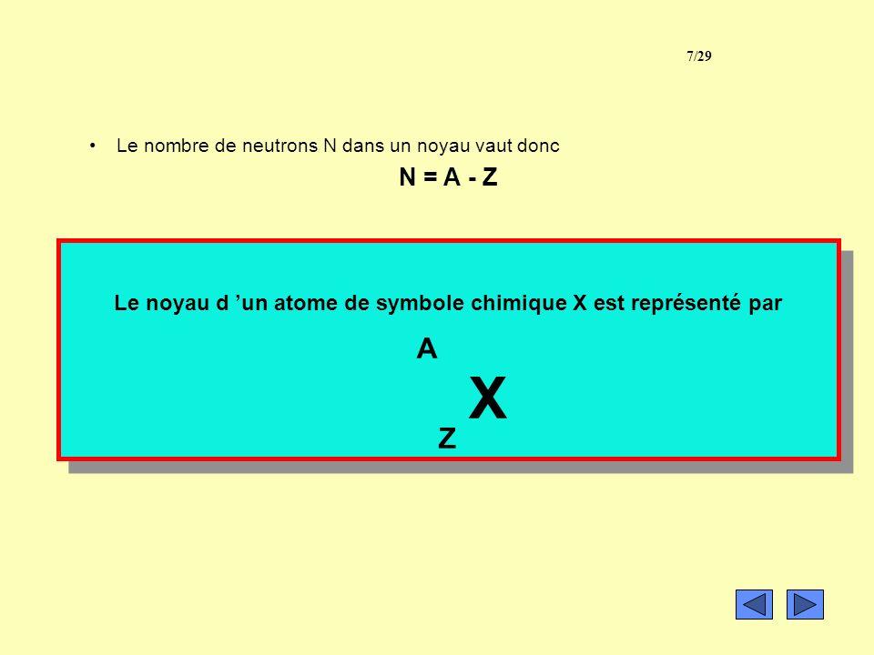 Le nombre de neutrons N dans un noyau vaut donc N = A - Z Le noyau d un atome de symbole chimique X est représenté par A X Z 7/29