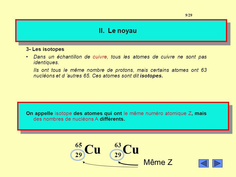 exemple: Répartissons ensemble les électrons d un noyau de magnésium 12 Mg Mg : (K) 2 (L) 8 Reste 2 électrons à placer.