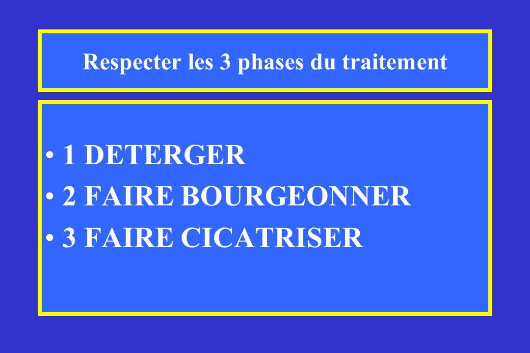 Respecter les 3 phases du traitement 1 DETERGER 2 FAIRE BOURGEONNER 3 FAIRE CICATRISER