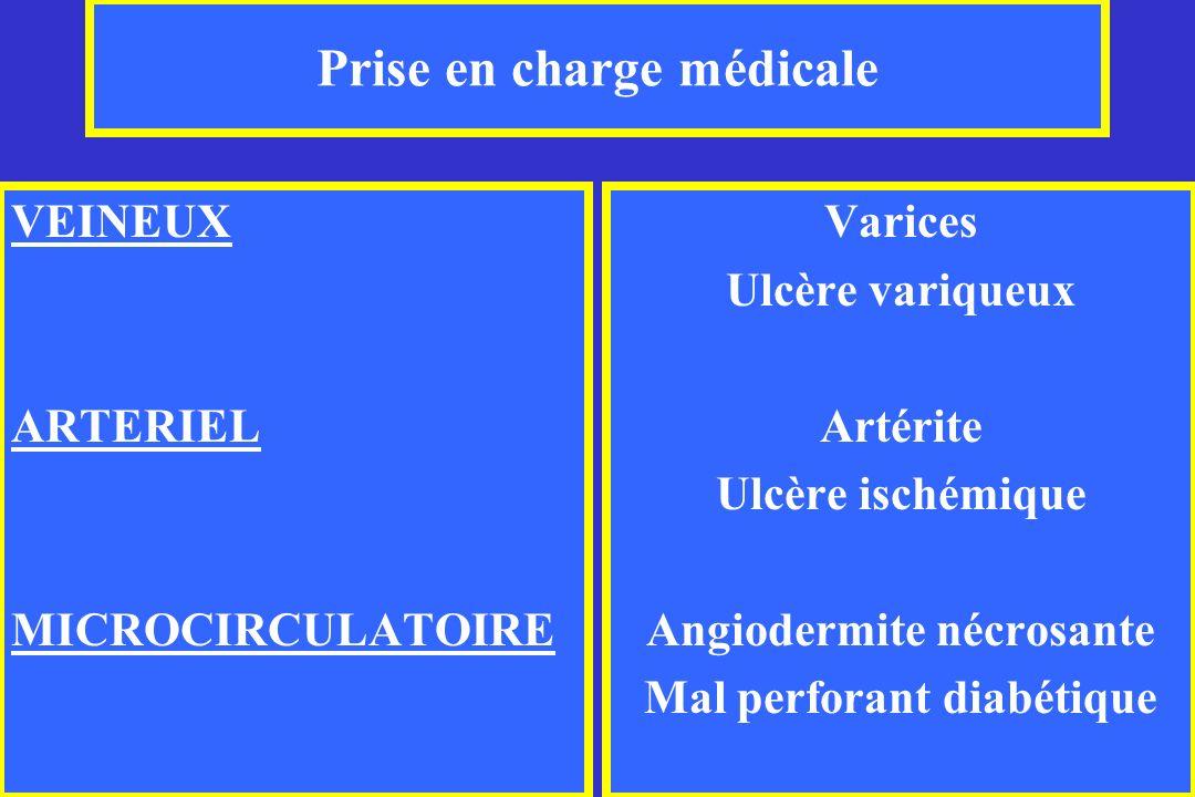 Prise en charge médicale VEINEUX ARTERIEL MICROCIRCULATOIRE Varices Ulcère variqueux Artérite Ulcère ischémique Angiodermite nécrosante Mal perforant
