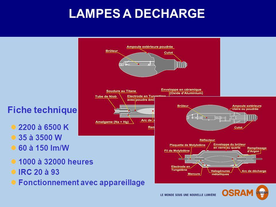Ligne de survivance Ligne du flux LAMPES A DECHARGE