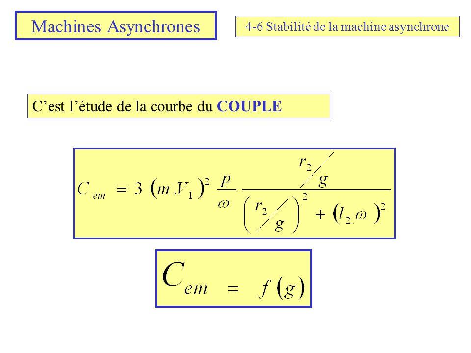 Machines Asynchrones 4-6 Stabilité de la machine asynchrone Cest létude de la courbe du COUPLE
