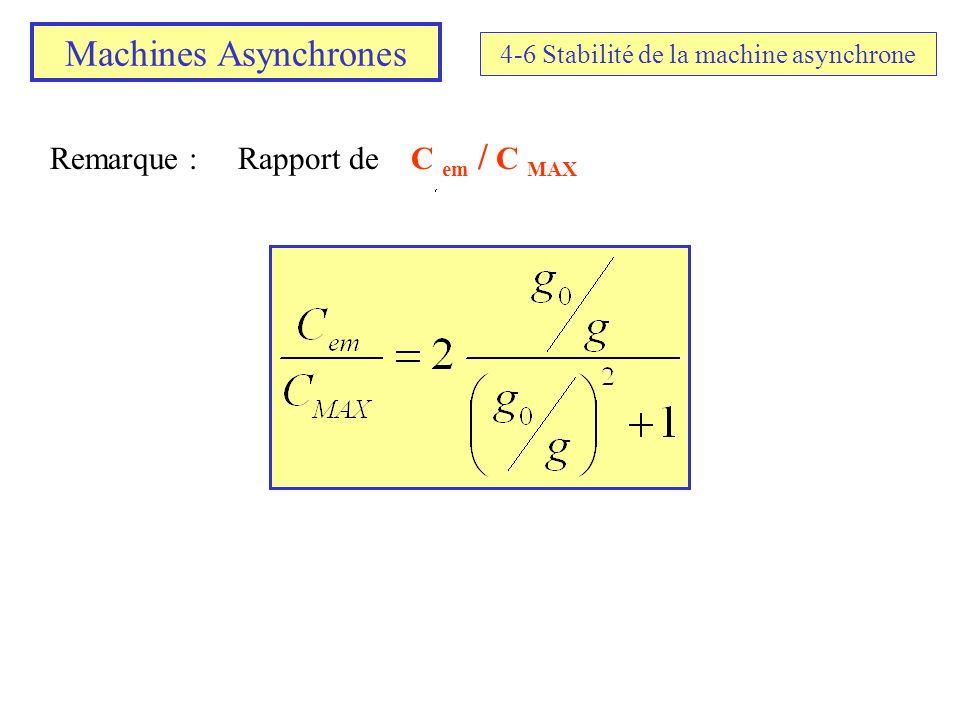 Machines Asynchrones 4-6 Stabilité de la machine asynchrone Remarque : Rapport de C em / C MAX