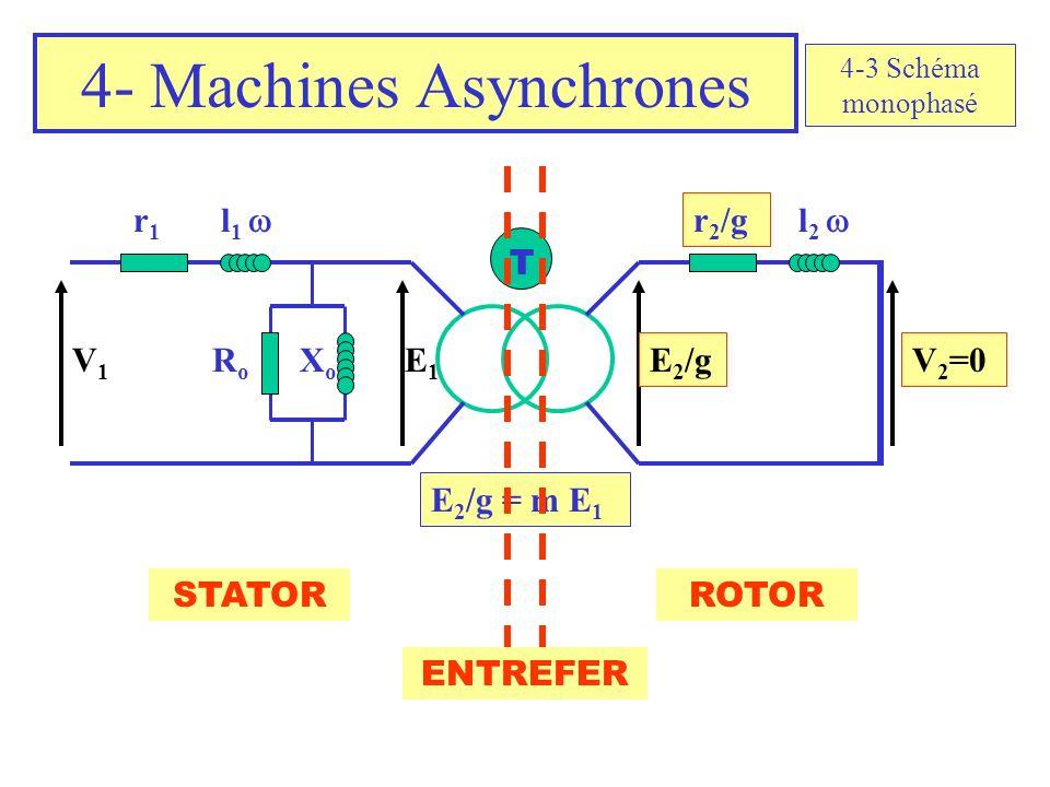 Machines Asynchrones r1r1 l 1 l 2 r 2 /g RoRo XoXo E1E1 V1V1 V 2 =0 E 2 /g T E 2 /g = m E 1 Remarque : est toujours très faible et souvent négligé Alors : On pose : 4-3 Schéma monophasé STATORROTOR
