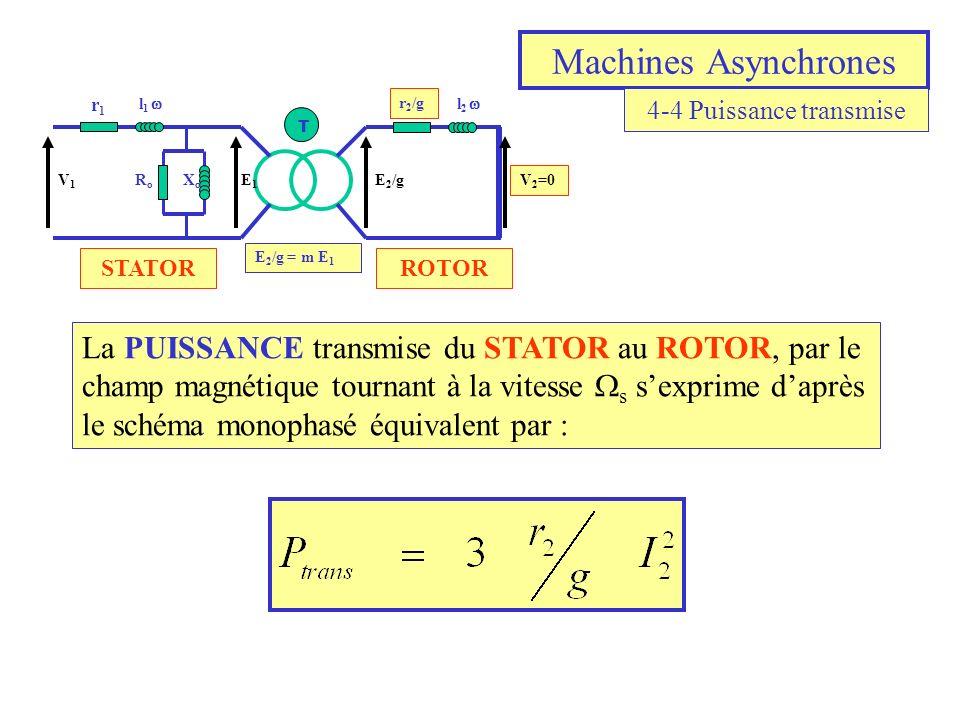 Machines Asynchrones r1r1 l 1 l 2 r 2 /g RoRo XoXo E1E1 V1V1 V 2 =0 E 2 /g T E 2 /g = m E 1 4-5 Expression du couple Le COUPLE qui sexerce sur le ROTOR, appelé COUPLE ELECTROMECANIQUE (ou électromagnétique) vaut donc :