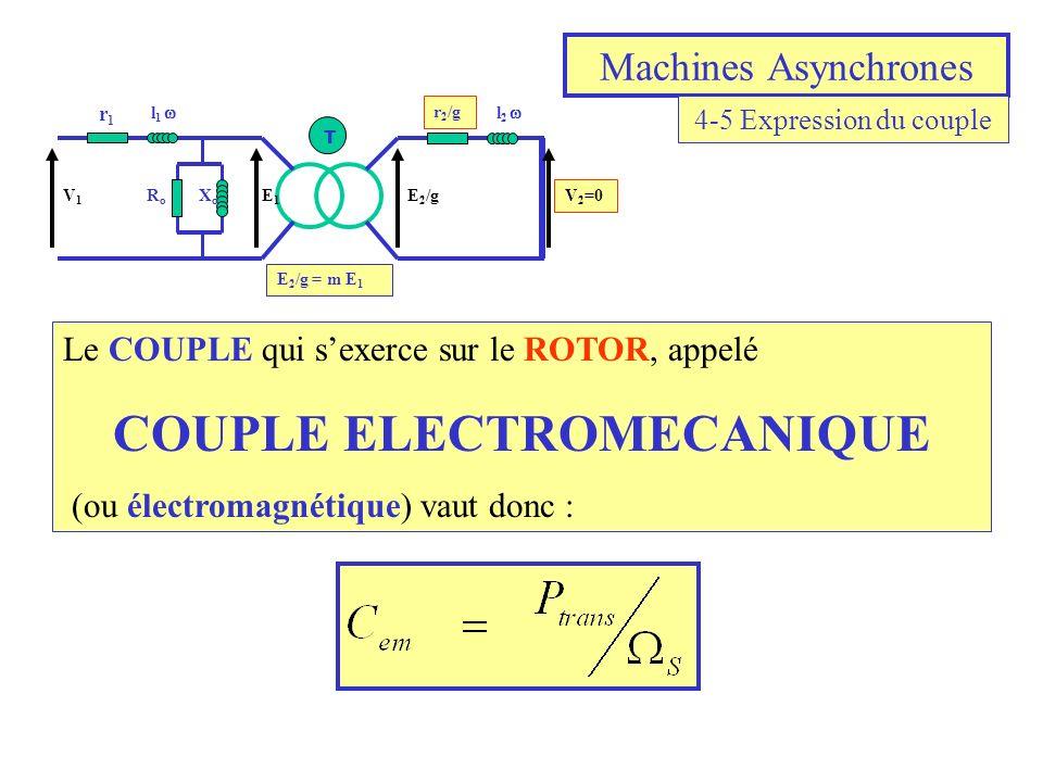 Machines Asynchrones r1r1 l 1 l 2 r 2 /g RoRo XoXo E1E1 V1V1 V 2 =0 E 2 /g T E 2 /g = m E 1 4-5 Expression du couple Le COUPLE qui sexerce sur le ROTO