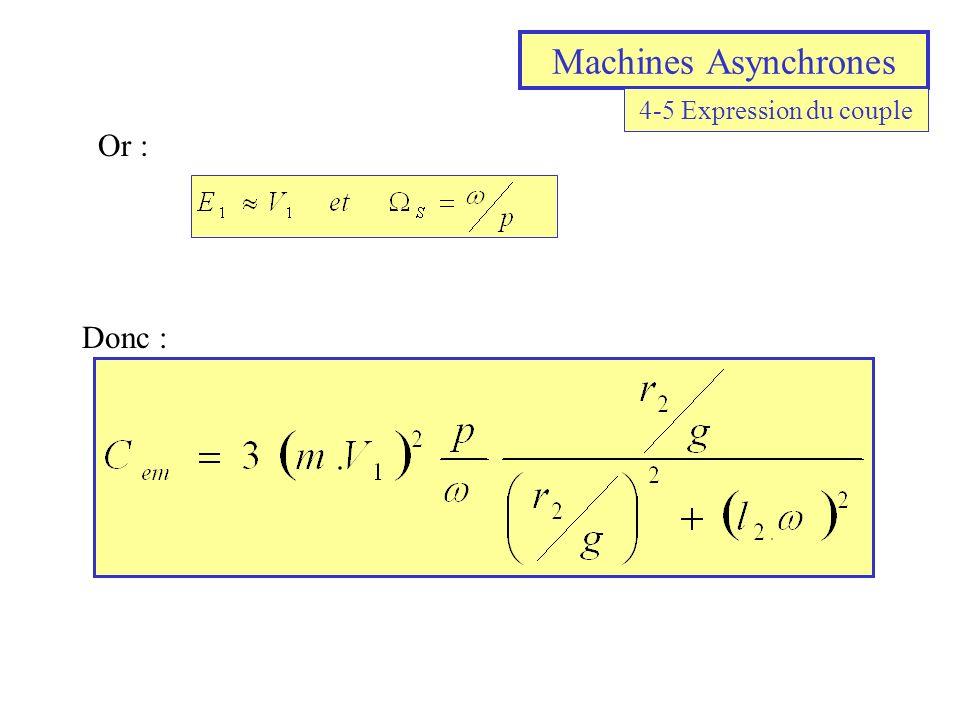 Machines Asynchrones 4-5 Expression du couple En général, valeurs fixes Donc = constantes mcaractéristiques r 2 physiques du l 2 moteur V 1 tension de la source pulsation