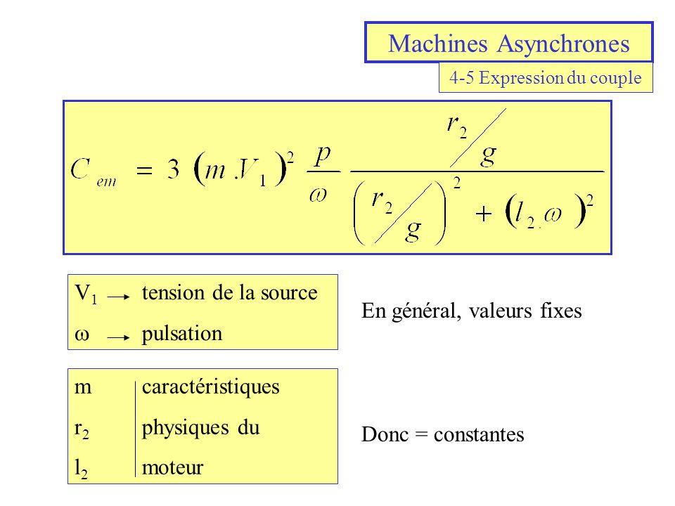 Machines Asynchrones 4-5 Expression du couple En général, valeurs fixes Donc = constantes mcaractéristiques r 2 physiques du l 2 moteur V 1 tension de