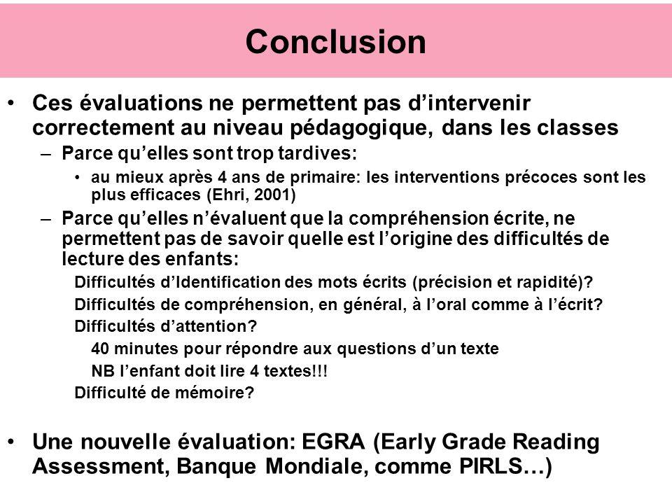 Conclusion Ces évaluations ne permettent pas dintervenir correctement au niveau pédagogique, dans les classes –Parce quelles sont trop tardives: au mi