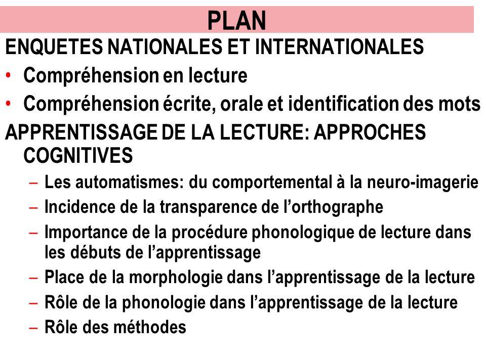 Lecture & Ecriture: CP-CM1 JECP, 2003