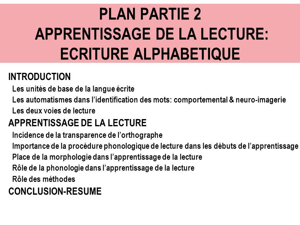 PLAN PARTIE 2 APPRENTISSAGE DE LA LECTURE: ECRITURE ALPHABETIQUE INTRODUCTION Les unités de base de la langue écrite Les automatismes dans lidentifica