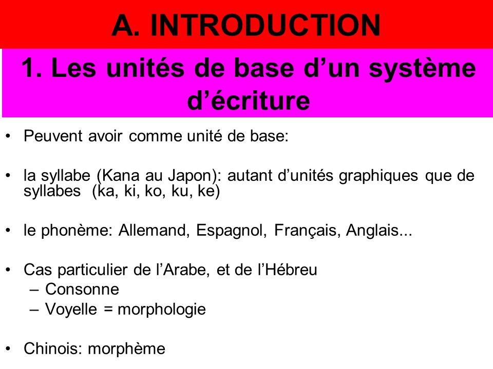 A. INTRODUCTION Peuvent avoir comme unité de base: la syllabe (Kana au Japon): autant dunités graphiques que de syllabes (ka, ki, ko, ku, ke) le phonè