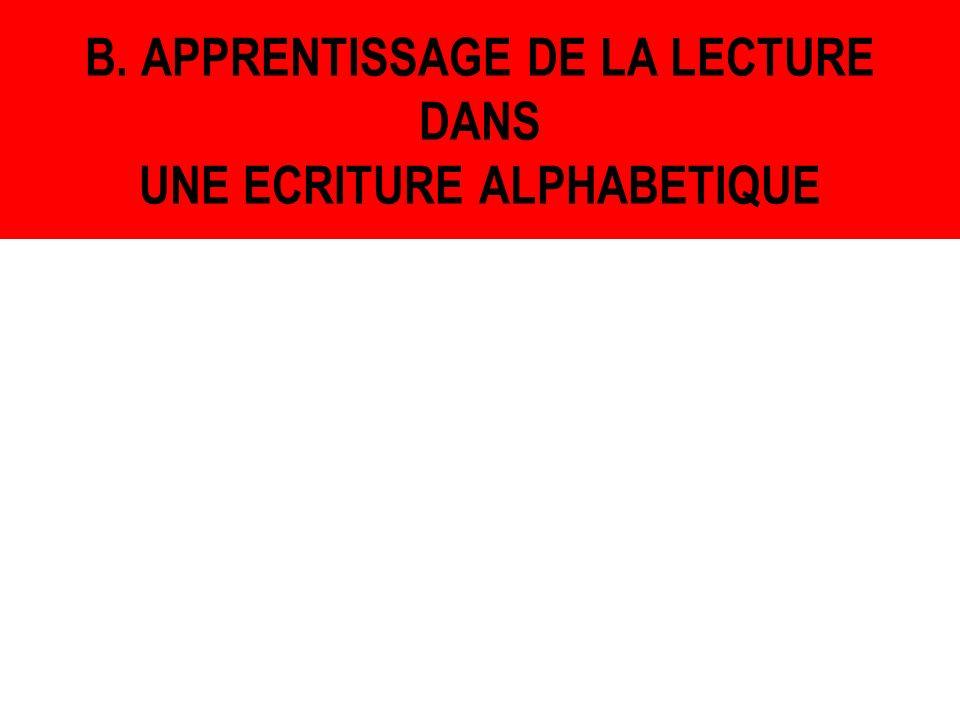 B. APPRENTISSAGE DE LA LECTURE DANS UNE ECRITURE ALPHABETIQUE