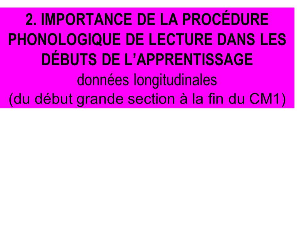 2. IMPORTANCE DE LA PROCÉDURE PHONOLOGIQUE DE LECTURE DANS LES DÉBUTS DE LAPPRENTISSAGE données longitudinales (du début grande section à la fin du CM