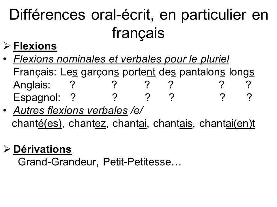 Différences oral-écrit, en particulier en français Flexions Flexions nominales et verbales pour le pluriel Français: Les garçons portent des pantalons