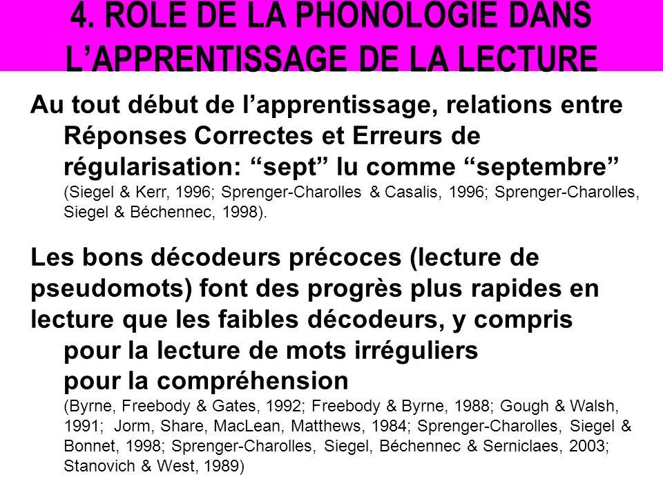4. ROLE DE LA PHONOLOGIE DANS LAPPRENTISSAGE DE LA LECTURE Au tout début de lapprentissage, relations entre Réponses Correctes et Erreurs de régularis