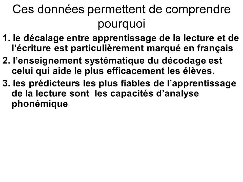 Ces données permettent de comprendre pourquoi 1. le décalage entre apprentissage de la lecture et de lécriture est particulièrement marqué en français