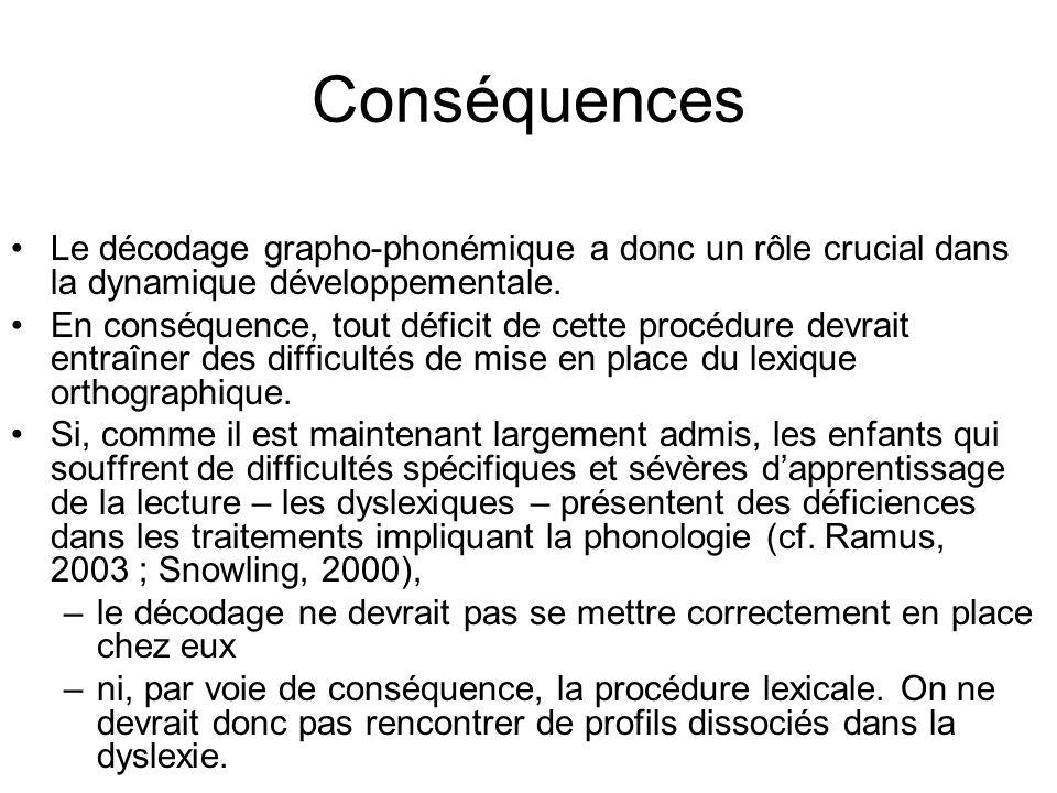 Conséquences Le décodage grapho-phonémique a donc un rôle crucial dans la dynamique développementale. En conséquence, tout déficit de cette procédure