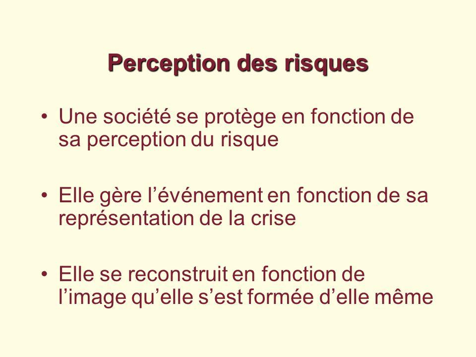 Perception des risques Une société se protège en fonction de sa perception du risque Elle gère lévénement en fonction de sa représentation de la crise