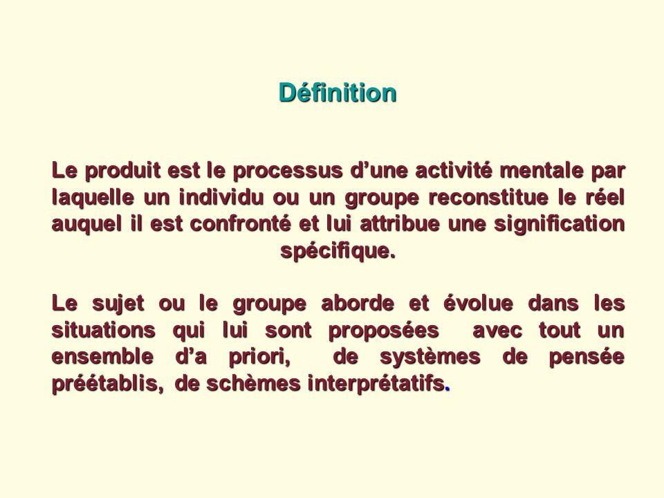 Définition Le produit est le processus dune activité mentale par laquelle un individu ou un groupe reconstitue le réel auquel il est confronté et lui