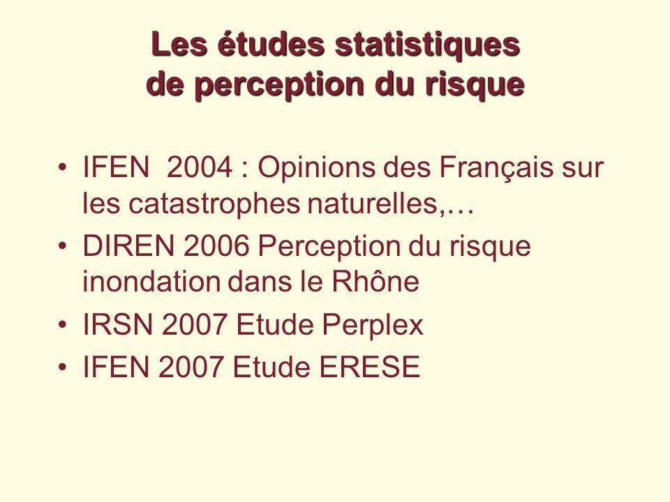 Les études statistiques de perception du risque IFEN 2004 : Opinions des Français sur les catastrophes naturelles,… DIREN 2006 Perception du risque in
