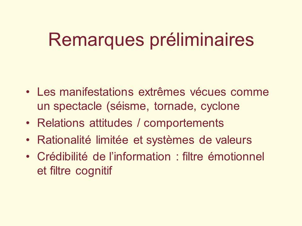 Remarques préliminaires Les manifestations extrêmes vécues comme un spectacle (séisme, tornade, cyclone Relations attitudes / comportements Rationalit