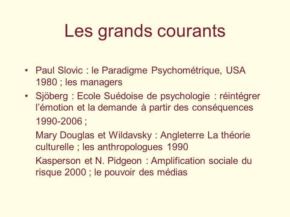 Les grands courants Paul Slovic : le Paradigme Psychométrique, USA 1980 ; les managers Sjöberg : Ecole Suédoise de psychologie : réintégrer lémotion e