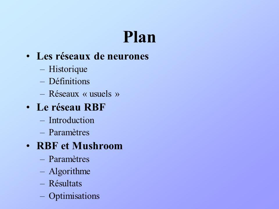 Plan Les réseaux de neurones –Historique –Définitions –Réseaux « usuels » Le réseau RBF –Introduction –Paramètres RBF et Mushroom –Paramètres –Algorit