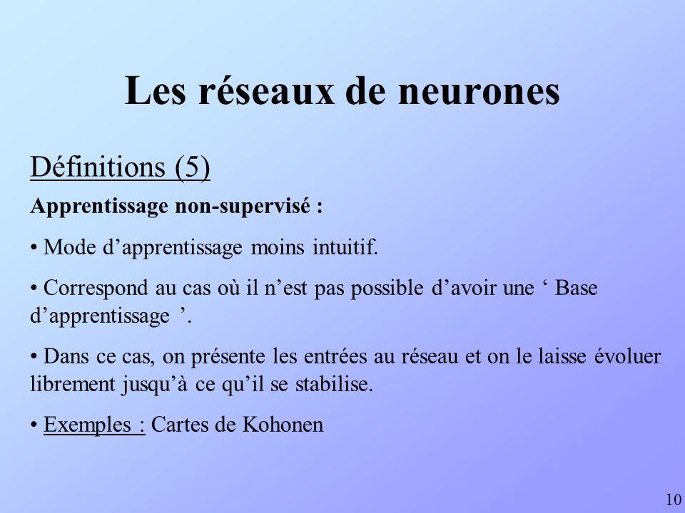 Les réseaux de neurones Les réseaux « usuels » (1) 11 Les premiers modèles de neurones étaient caractérisés par une fonction d activation à seuil simple (binaire : 0=inactif, 1=actif).