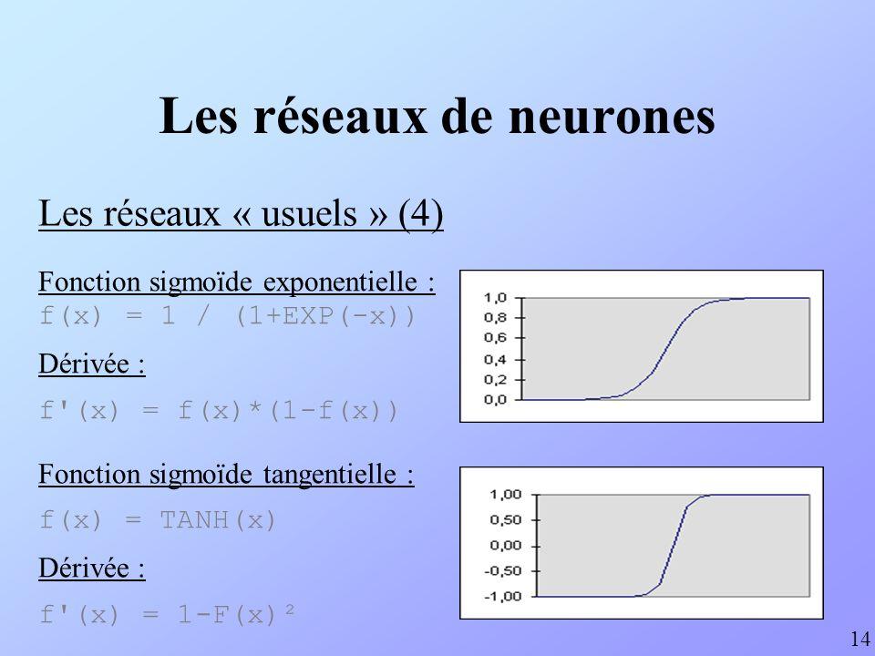 Les réseaux de neurones Les réseaux « usuels » (4) 14 Fonction sigmoïde exponentielle : f(x) = 1 / (1+EXP(-x)) Dérivée : f'(x) = f(x)*(1-f(x)) Fonctio