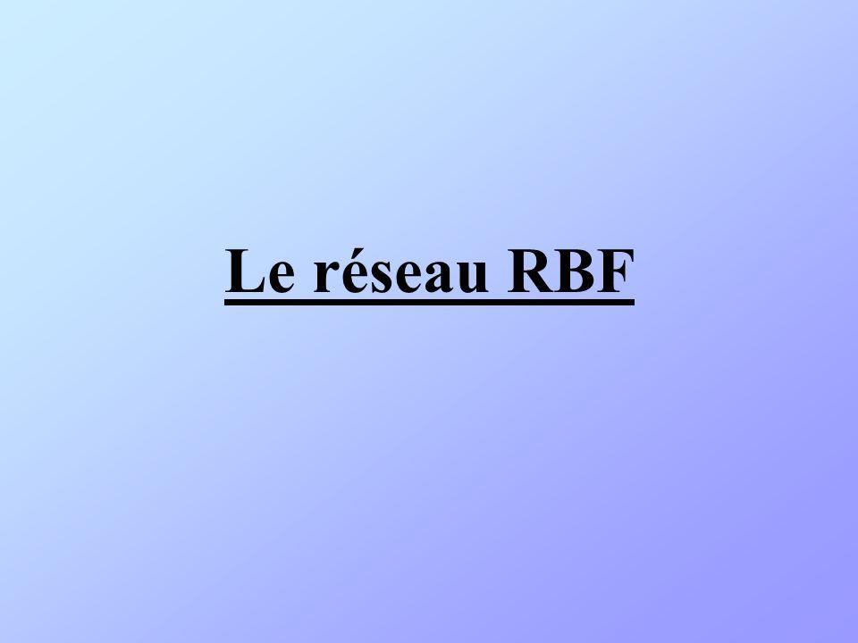 Le réseau RBF