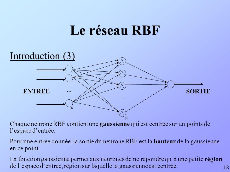 Le réseau RBF Introduction (3) … … ENTREESORTIE n N 18 Chaque neurone RBF contient une gaussienne qui est centrée sur un points de lespace dentrée. Po