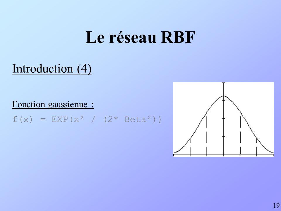 Le réseau RBF Introduction (5) … … ENTREE SORTIE = n N La sortie du réseau est simplement une combinaison linéaire des sorties des neurones RBF multipliés par le poids de leur connexion respective.