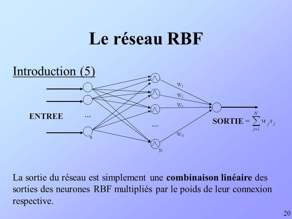 Le réseau RBF Introduction (5) … … ENTREE SORTIE = n N La sortie du réseau est simplement une combinaison linéaire des sorties des neurones RBF multip