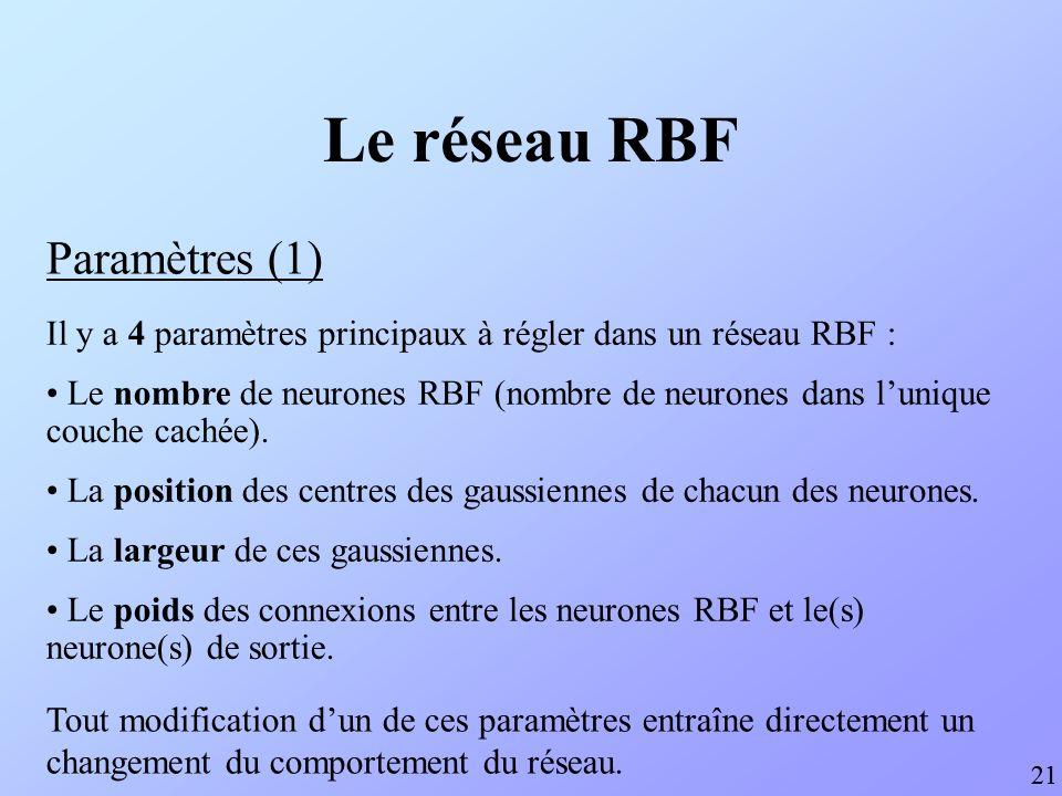 Le réseau RBF Paramètres (1) 21 Il y a 4 paramètres principaux à régler dans un réseau RBF : Le nombre de neurones RBF (nombre de neurones dans luniqu