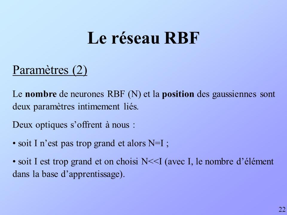 Le réseau RBF Paramètres (3) Nombre et position avec N=I : Dans ce cas-ci (le plus simple), le nombre de neurones RBF est égal au nombre dexemples soumis au réseau.