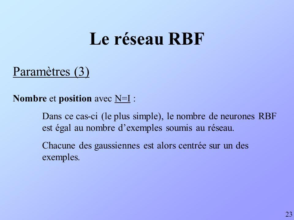 Le réseau RBF Paramètres (3) Nombre et position avec N=I : Dans ce cas-ci (le plus simple), le nombre de neurones RBF est égal au nombre dexemples sou