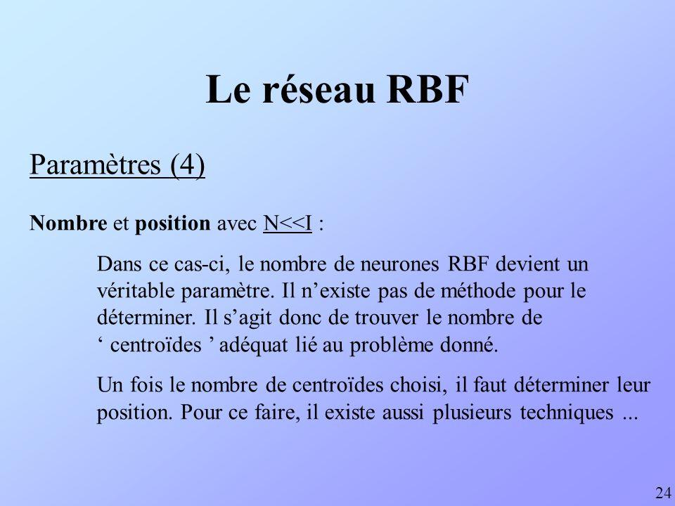 Le réseau RBF Paramètres (4) 24 Nombre et position avec N<<I : Dans ce cas-ci, le nombre de neurones RBF devient un véritable paramètre. Il nexiste pa