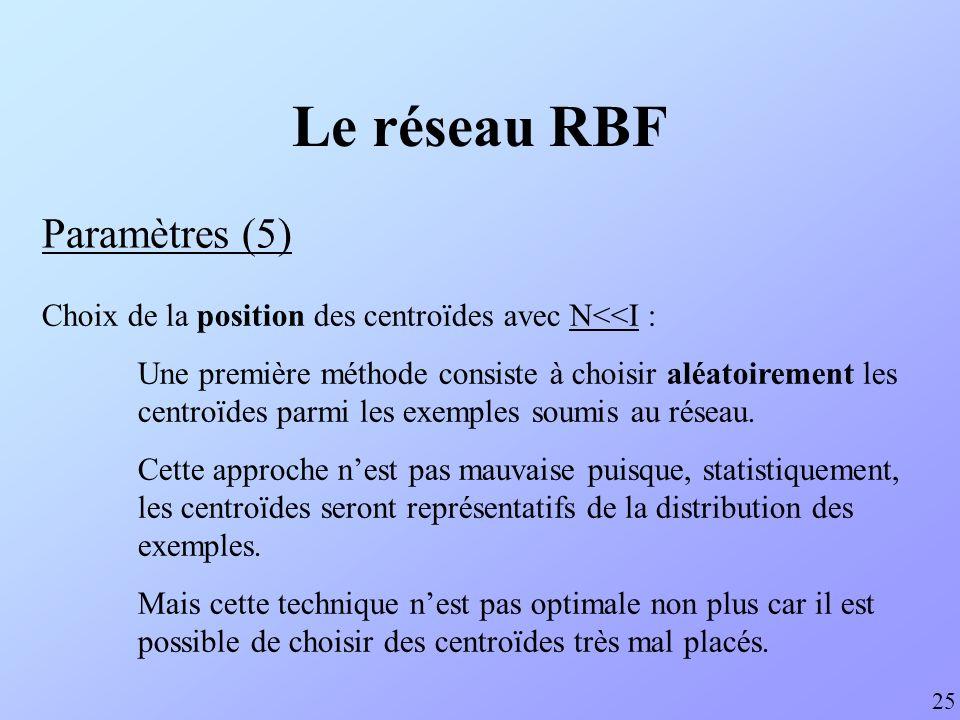 Le réseau RBF Paramètres (5) 25 Choix de la position des centroïdes avec N<<I : Une première méthode consiste à choisir aléatoirement les centroïdes p