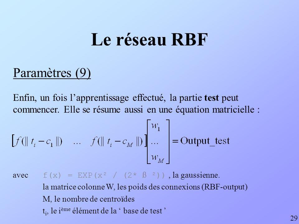 Le réseau RBF Paramètres (9) Enfin, un fois lapprentissage effectué, la partie test peut commencer. Elle se résume aussi en une équation matricielle :