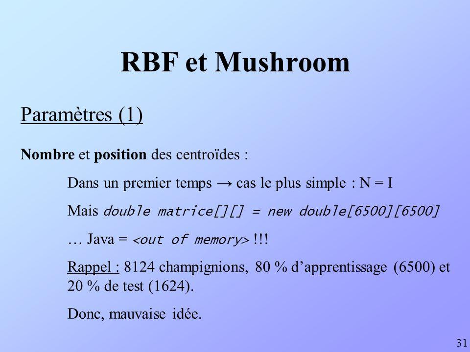 RBF et Mushroom Paramètres (2) 32 Nombre et position des centroïdes : Deuxième approche N<<I Choix aléatoire dans la base d apprentissage ou LVQ .