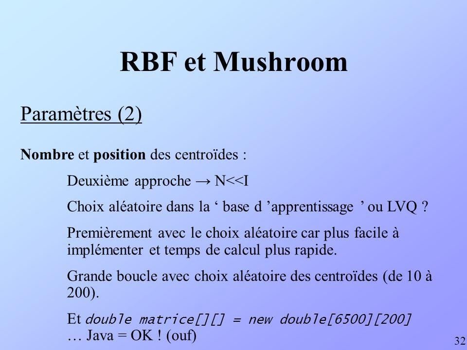 RBF et Mushroom Paramètres (2) 32 Nombre et position des centroïdes : Deuxième approche N<<I Choix aléatoire dans la base d apprentissage ou LVQ ? Pre