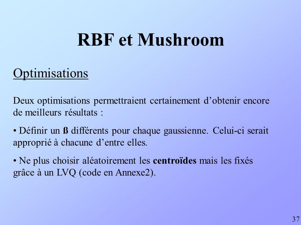 RBF et Mushroom Optimisations 37 Deux optimisations permettraient certainement dobtenir encore de meilleurs résultats : Définir un ß différents pour c