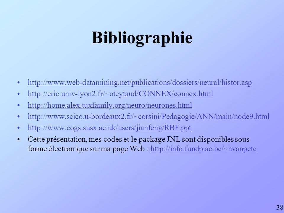 Bibliographie http://www.web-datamining.net/publications/dossiers/neural/histor.asp http://eric.univ-lyon2.fr/~oteytaud/CONNEX/connex.html http://home