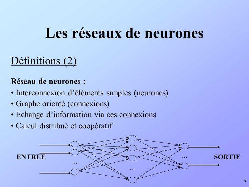 Les réseaux de neurones Définitions (3) 8 Réseau de neurones (suite) : Cest le renforcement ou laffaiblissement de certaine connexion qui adapte la structure du réseau pour donner des réponses différentes.