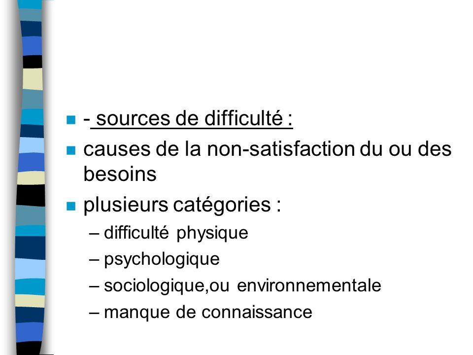 n - sources de difficulté : n causes de la non-satisfaction du ou des besoins n plusieurs catégories : –difficulté physique –psychologique –sociologiq