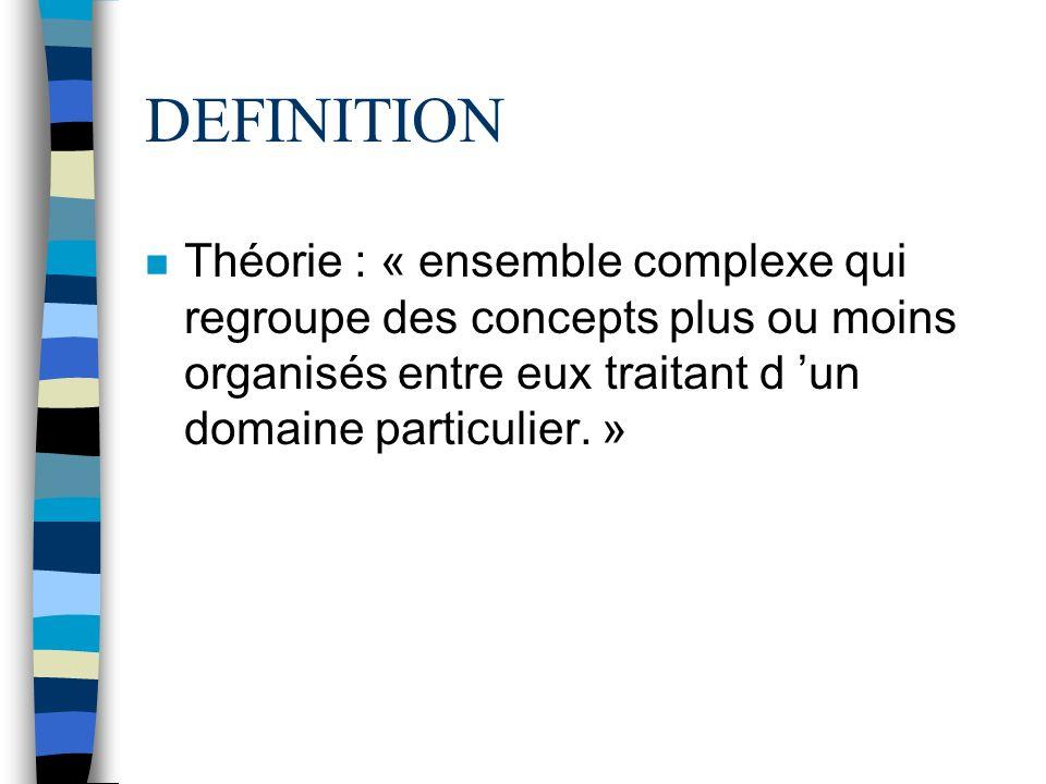 DEFINITION n Théorie : « ensemble complexe qui regroupe des concepts plus ou moins organisés entre eux traitant d un domaine particulier.