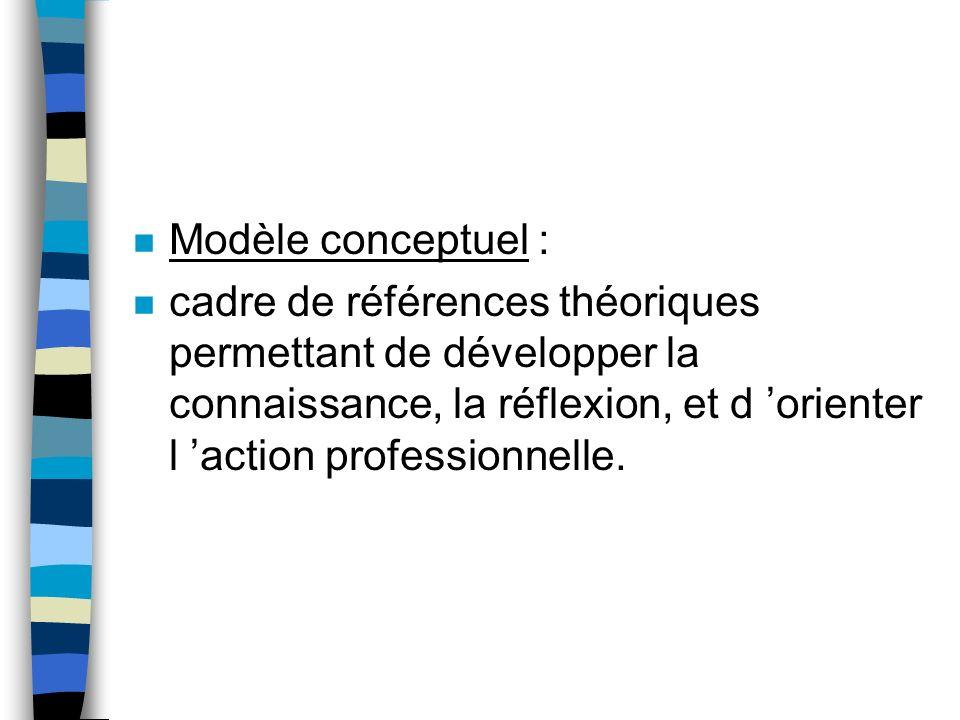 n Modèle conceptuel : n cadre de références théoriques permettant de développer la connaissance, la réflexion, et d orienter l action professionnelle.