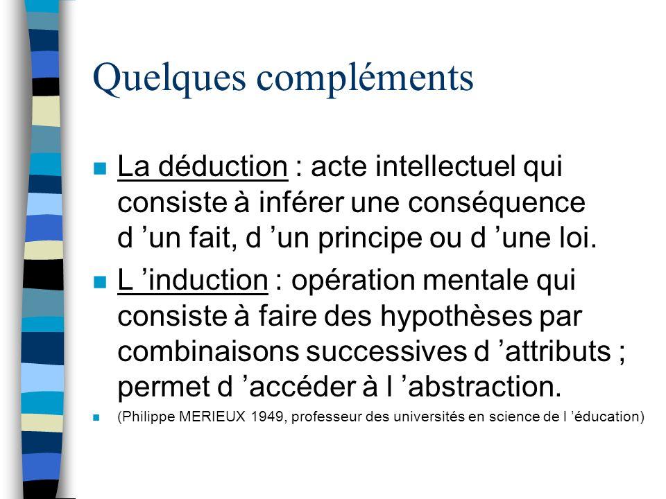Quelques compléments n La déduction : acte intellectuel qui consiste à inférer une conséquence d un fait, d un principe ou d une loi. n L induction :