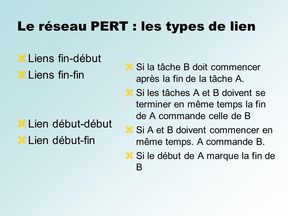 Le réseau PERT : les types de lien Liens fin-début Liens fin-fin Lien début-début Lien début-fin Si la tâche B doit commencer après la fin de la tâche